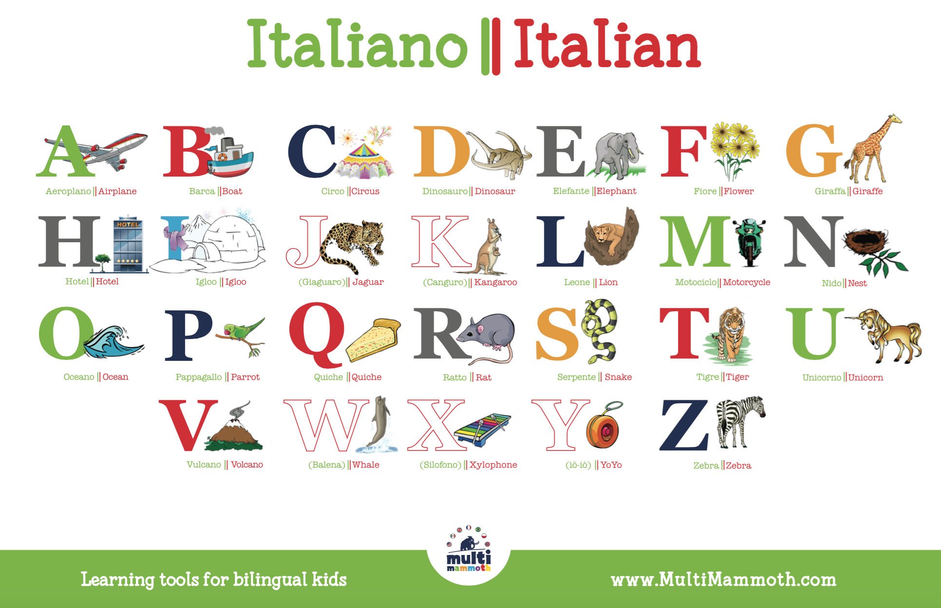 English In Italian: Italian/English Alphabet Placemat