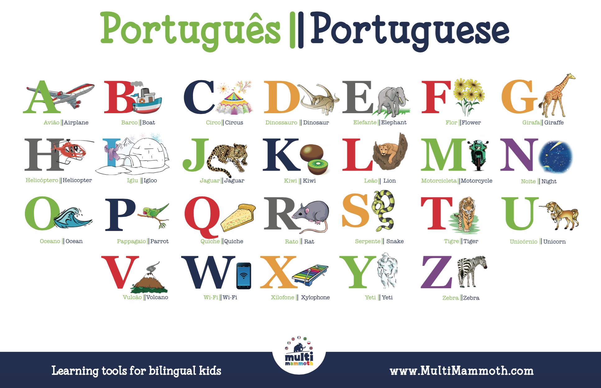 Portuguese/English Alphabet Placemat